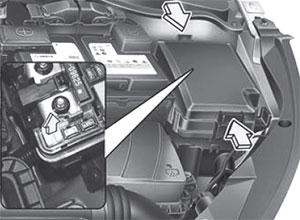 Крышка панели предохранителей Kia Ceed / ProCeed