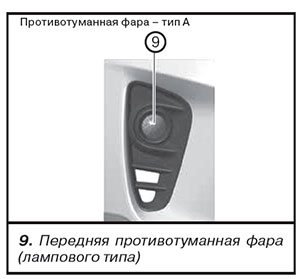 Передняя противотуманная фара KIA Sorento Prime