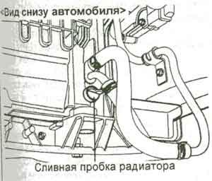 поддон аккумулятора Kia Sportage