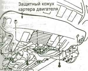 пробка радиатора Kia Sportage