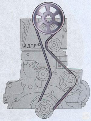 ремень привода грм Kia Ceed