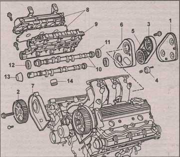 схема деталей Kia Carnival, схема деталей Kia Sedona