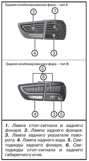 Лампа стоп-сигнала KIA Sorento Prime