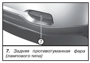 Задняя противотуманная фара KIA Sorento Prime