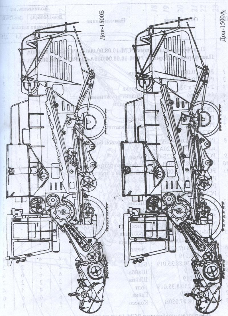 Общий вид комбайнов Дон 1500 А