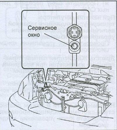 кондиционер Lexus RX 350, отопление Lexus RX 350, вентиляция Lexus RX 350