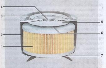 масляный фильтр Chevrolet Cruze