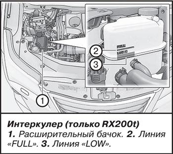 Интеркулер Lexus RX 200t