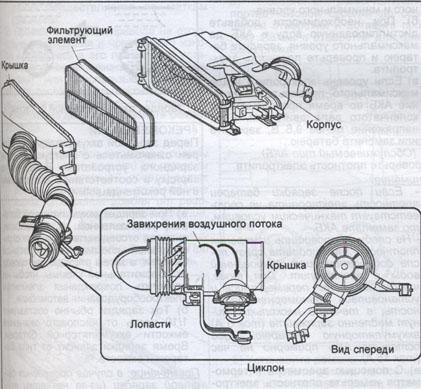 воздушный фильтр 1GR-FE
