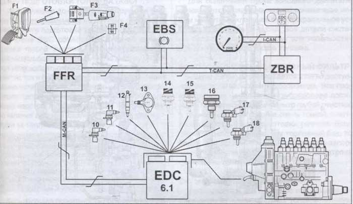 man tga ffr wiring diagram