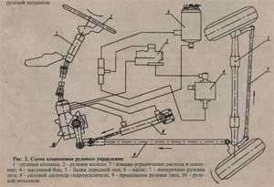 схема компоновки рулевого управления МАЗ