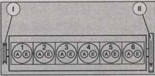 расположение цилиндров MAN L2000