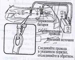 бензиновый двигатель Mazda 6, бензиновый двигатель Mazda Atenza