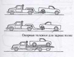 эвакуация автомобиля Mazda BT-50, эвакуация автомобиля Ford Ranger