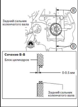 крышка двигателя Mazda 6