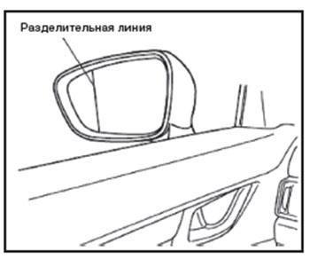 Наружные зеркала заднего вида Mazda CX-5