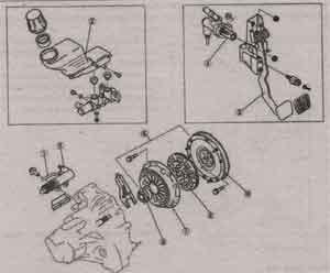 сцепление Mazda 6
