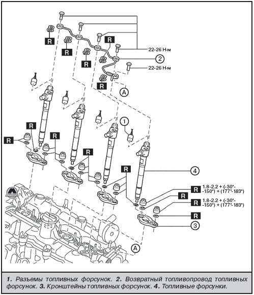 инструкция по эксплуатации hyundai i30 2013