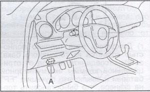 выключактель топливного насоса Mazda 6