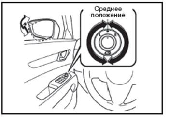 Выключатель Mazda CX-5