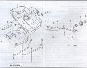 топливный бак Mazda 6