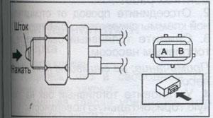 выключатель запрещения запуска Mazda 6