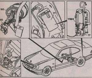 холостой ход Mercedes-Benz C-Class