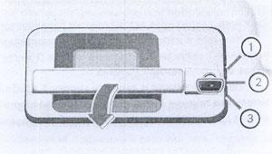 Замок двери Mercedes Axor