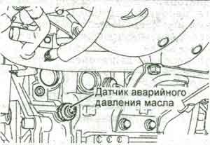 давление масла Mitsubishi Grandis