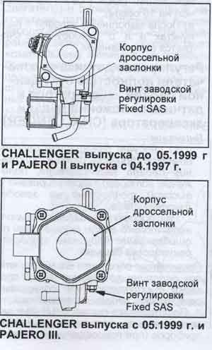 дроссельная заслонка Mitsubishi V6