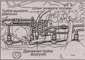 дренажная трубка форсунок Mitsubishi Lancer