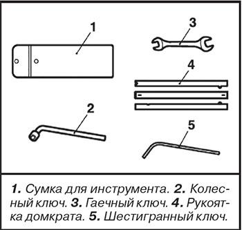 Инструменты Mitsubishi Pajero Sport
