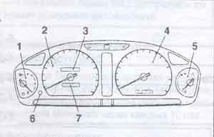 измерительные приборы Mitsubishi Galant