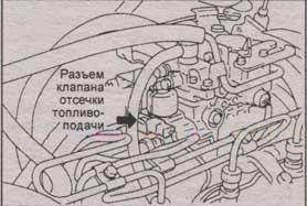 клапан отсечки топливоподачи Mitsubishi Lancer