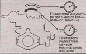 индикация тнвд Mitsubishi Lancer