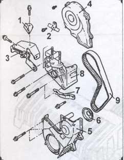 ремень газораспределительного механизма Mitsubishi Galant