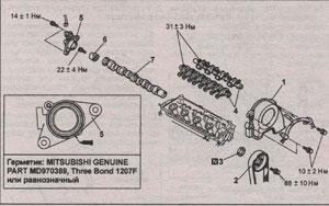 распределительный вал Mitsubishi Pajero Pinin