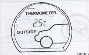 термометр Mitsubishi L200