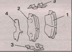 тормозные колодки Mitsubishi Montero Sport, тормозные колодки Mitsubishi Pajero Sport