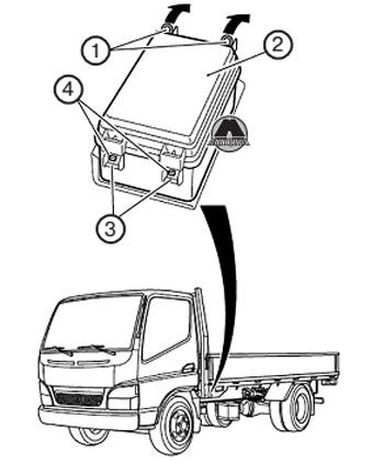 Зажимы Mitsubishi Fuso Canter