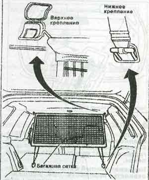 багажная сетка Nissan Primera