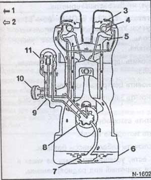 бензиновый двигатель Nissan Sunny