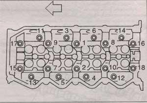 головка цилиндров Nissan X-Trail