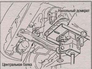 коробка передач Nissan X-Trail