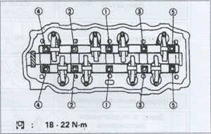 крепления коромысла распредвала Nissan Bluebird