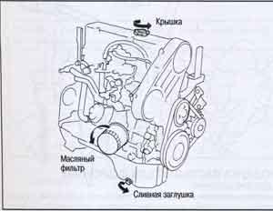 масляный фильтр Nissan LD20