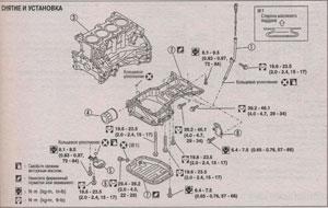 маслянный поддон Nissan X-Trail