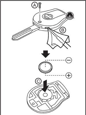 Пульт дистанционного управления Nissan Sentra