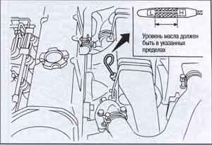 сливная пробка Nissan LD20