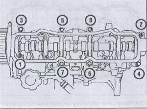 система охлаждения Toyota Celica